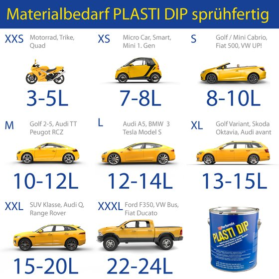 7,5l Sprühfertiges Plasti Dip Transparent (Set) - Original Performix